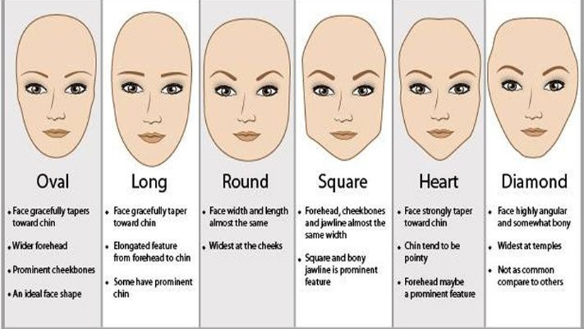 Handy Guide toChoose Earrings According to your Face Shape ...