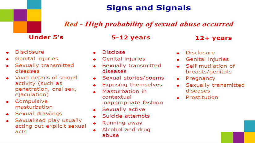toddler abuse signs sexual real